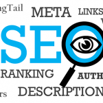 The Language of SEO – Definitions of Common Terms